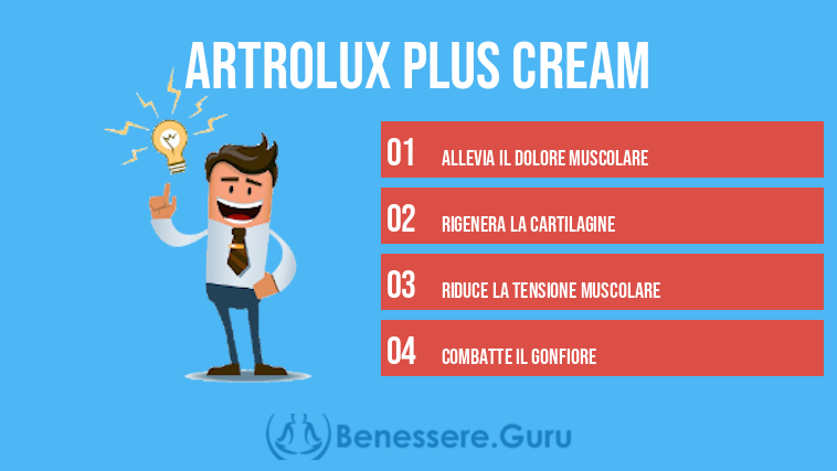 Artrolux_Plus_Cream